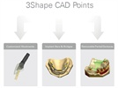 3Shape Launches CAD Points Pay-Per-Design Service Giving Dental Labs Access to Advanced Software Modules