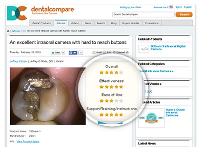 Dentalcompare Blog: Review Your Favorite Products and You Could Win